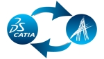 Aras-for-CATIA™